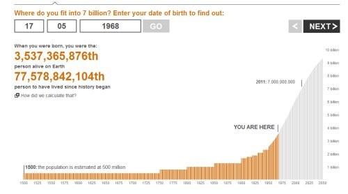 Ich.bin.der.3.537.365.876.Mensch.auf.der.Welt